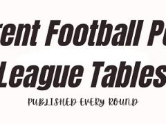 Week 31 Pool League Tables for Sat 6, Feb 2021 Coupon