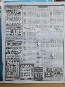 Week 32 Pools Telegraph 2021 Page 9