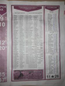week 36 bob morton 2021 page 3