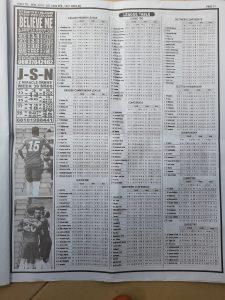 week 39 pools telegraph 2021 page 11