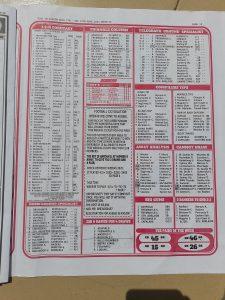 week 49 pools telegraph 2021 page 15
