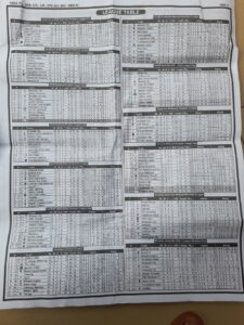 week 1 pool telegraph 2021 page 11