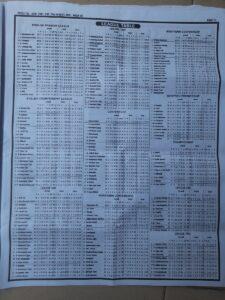 week 5 pool telegraph 2021 page 11